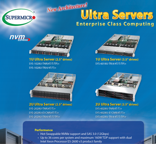 SuperMicro Data Center Optimized Servers
