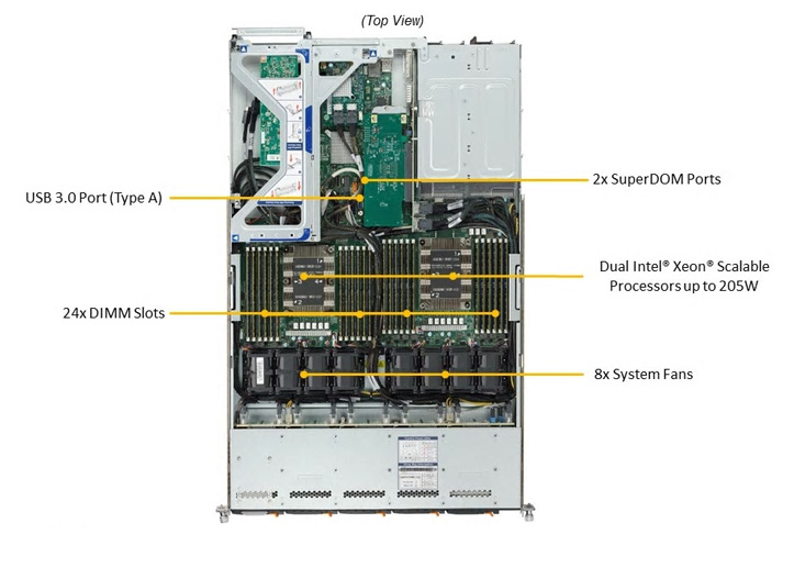 ServerWare® is SuperMicro® distributor, Asus® Server Distributor,