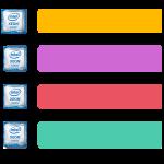 serverware, intel